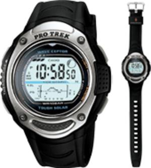 タイドグラフと時計: 漕ぐ釣る食う